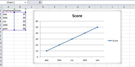 c# - Externally create an excel graph from a CSV file